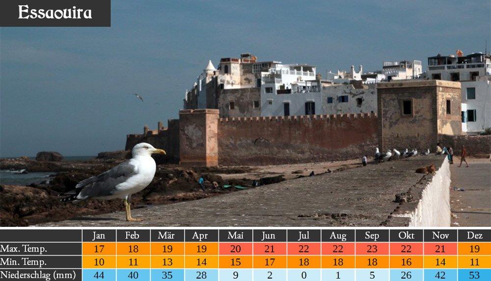 Marokko Wetter in Essaouira
