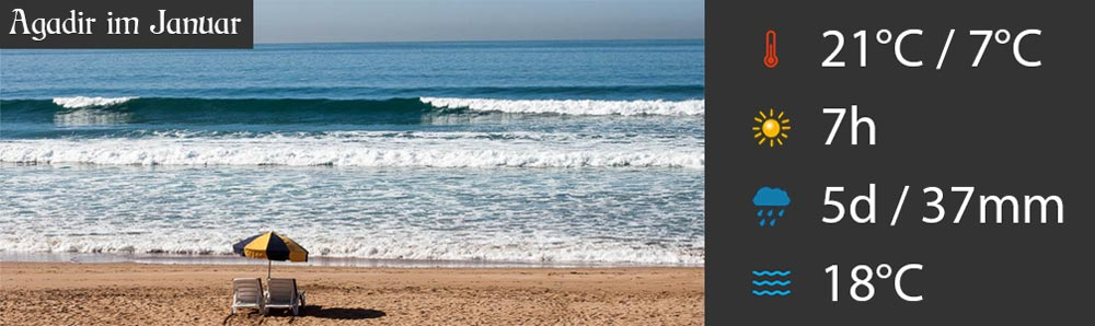 Wetter Agadir im Januar