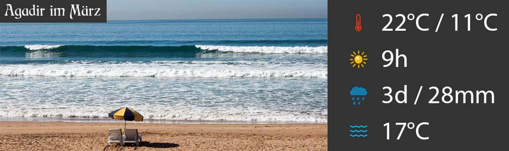 Agadir im März Wetter