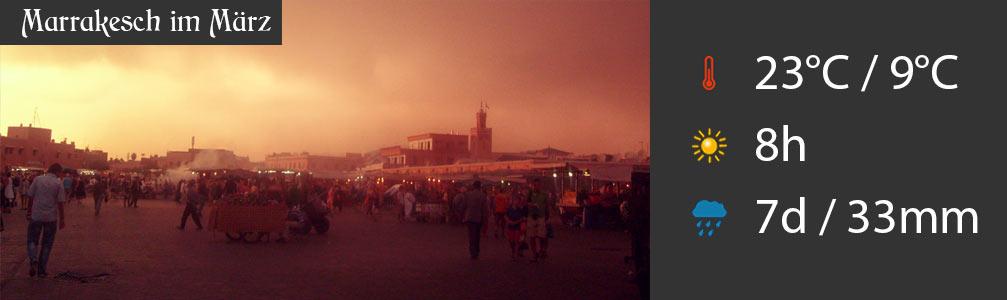 Marrakesch im März Wetter