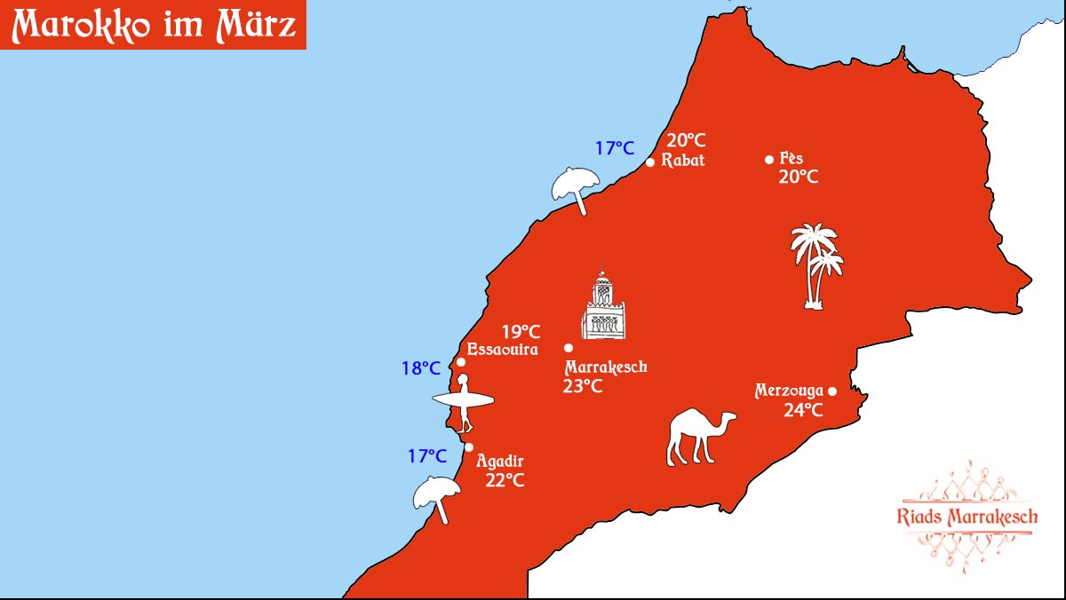 Marokko im März Wetter