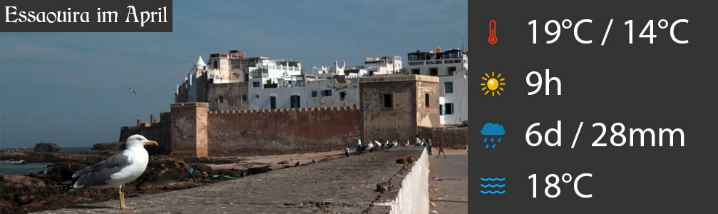 Essaouira im April Wetter