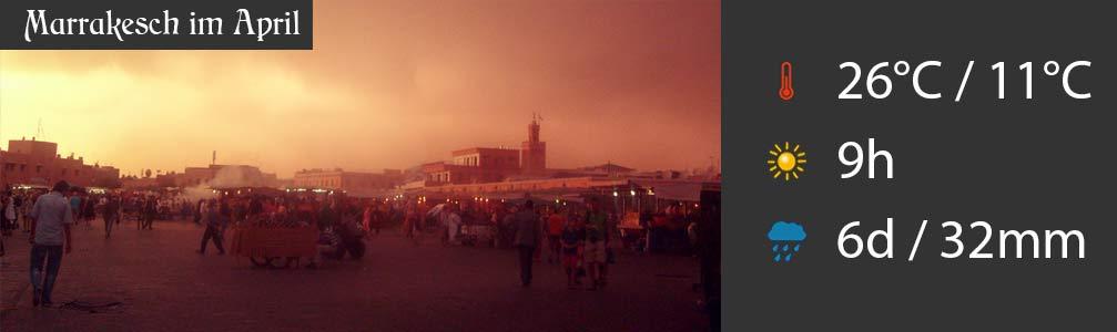 Marrakesch im April Wetter