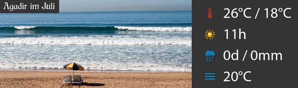 Agadir im Juli, Wetter