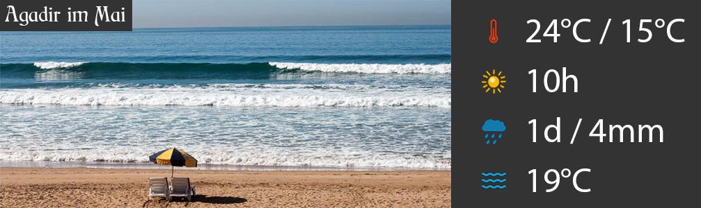 Wetter Mai in Agadir, Höchst- und Tiefsttemperaturen, Niederschlag