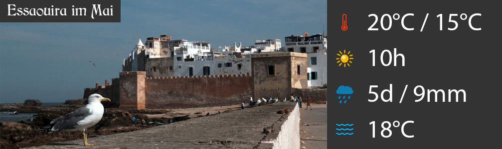 Wetter Mai in Essaouira, Höchsttemperaturen, Tiefsttemperaturen, Niederschlag