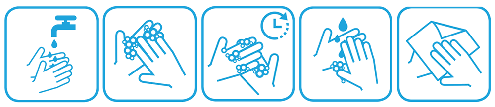 Piktogramme zur Handhygiene